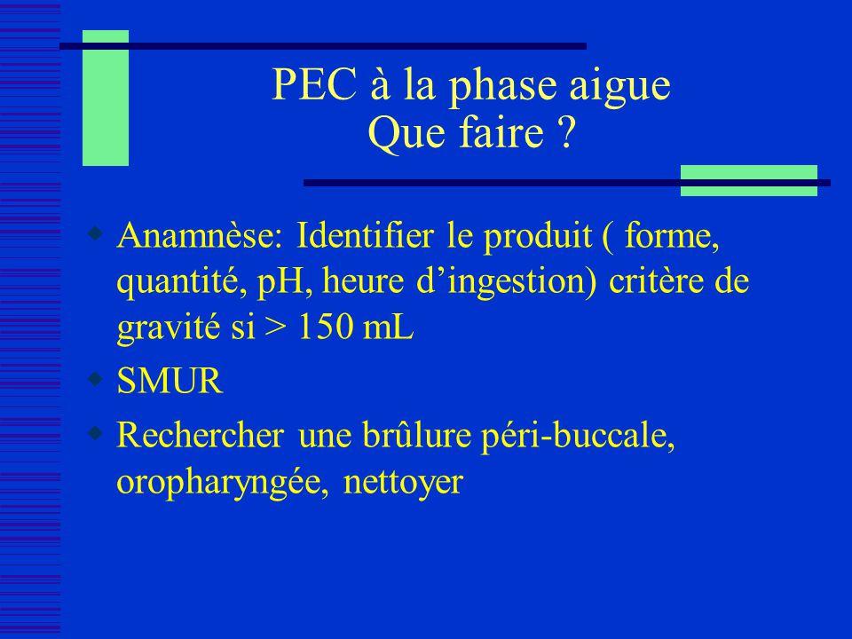 PEC à la phase aigue Que faire ? Anamnèse: Identifier le produit ( forme, quantité, pH, heure dingestion) critère de gravité si > 150 mL SMUR Recherch