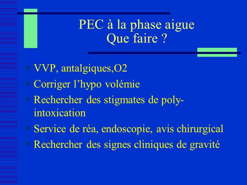 PEC à la phase aigue Que faire ? VVP, antalgiques,O2 Corriger lhypo volémie Rechercher des stigmates de poly- intoxication Service de réa, endoscopie,
