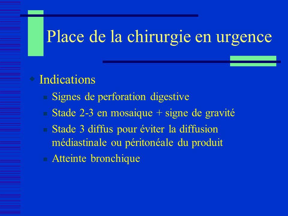 Place de la chirurgie en urgence Indications Signes de perforation digestive Stade 2-3 en mosaique + signe de gravité Stade 3 diffus pour éviter la di
