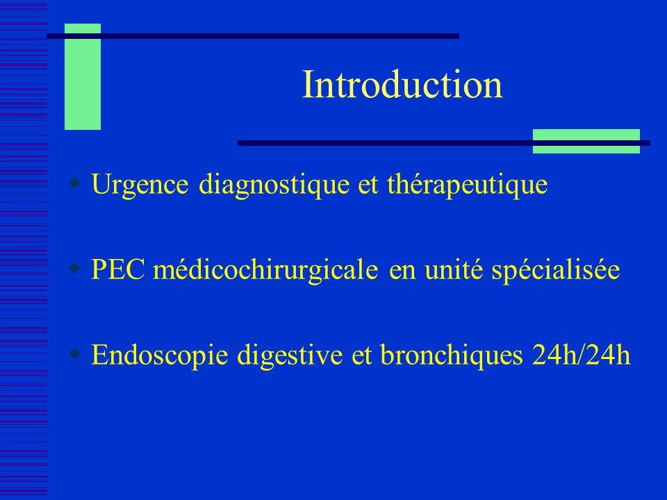 Introduction Urgence diagnostique et thérapeutique PEC médicochirurgicale en unité spécialisée Endoscopie digestive et bronchiques 24h/24h