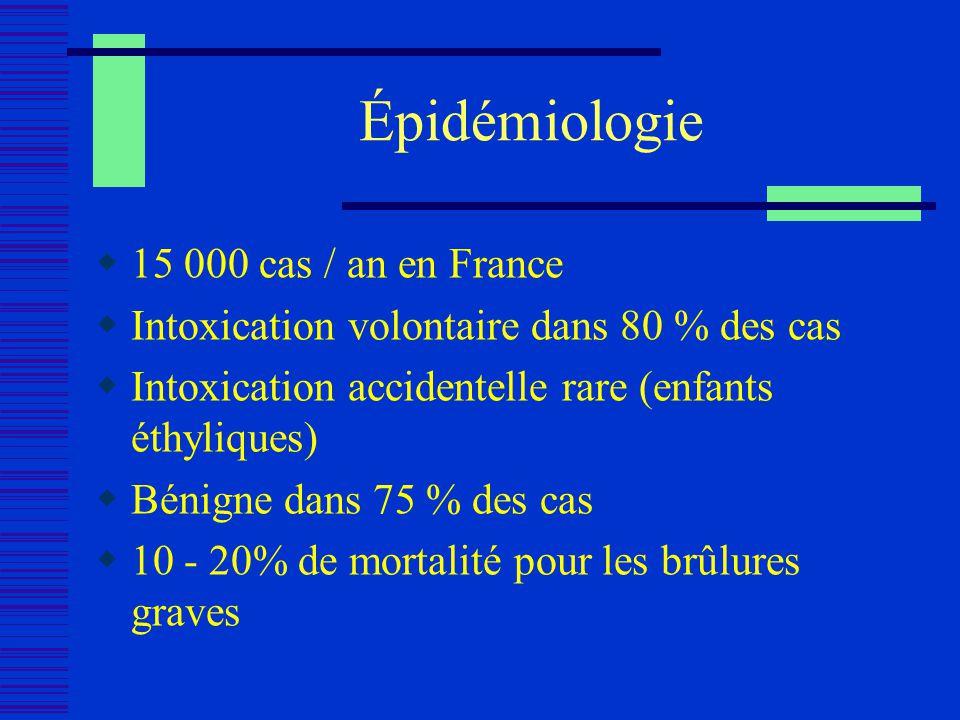 Épidémiologie 15 000 cas / an en France Intoxication volontaire dans 80 % des cas Intoxication accidentelle rare (enfants éthyliques) Bénigne dans 75