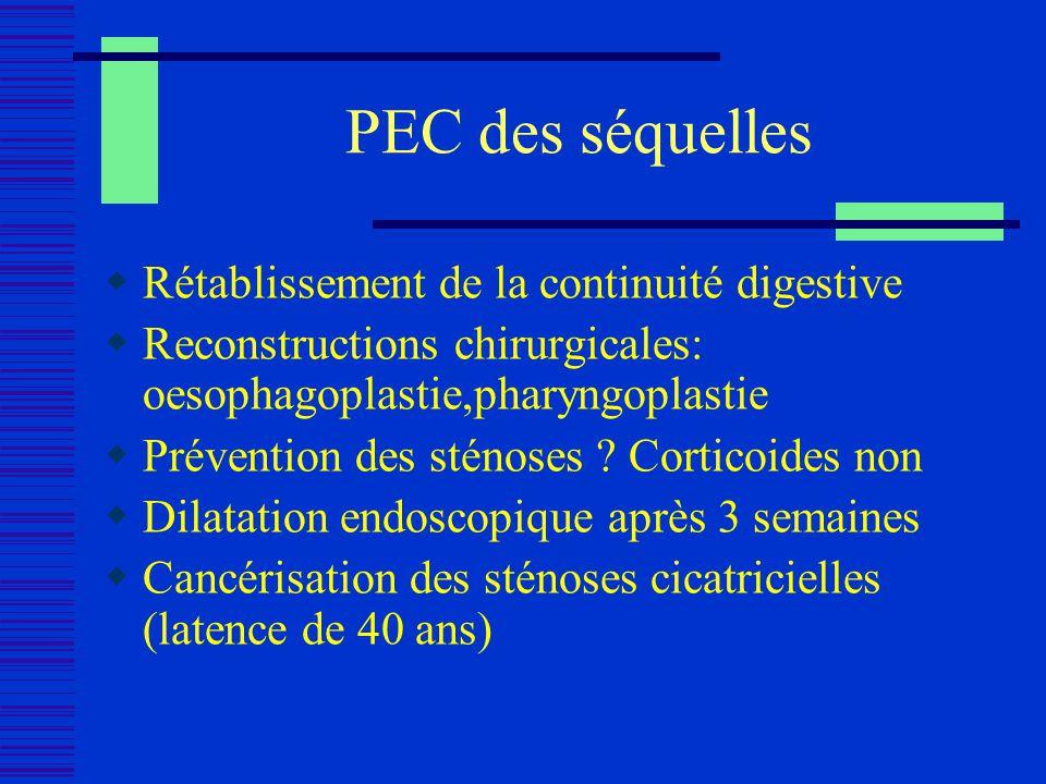 PEC des séquelles Rétablissement de la continuité digestive Reconstructions chirurgicales: oesophagoplastie,pharyngoplastie Prévention des sténoses ?