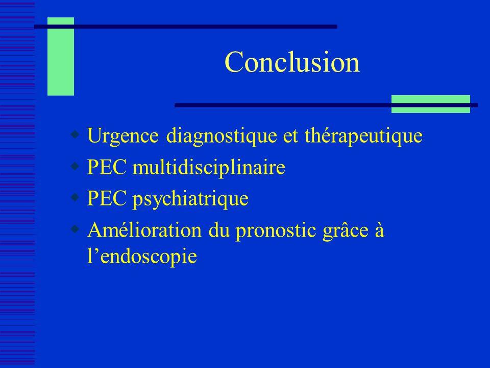 Conclusion Urgence diagnostique et thérapeutique PEC multidisciplinaire PEC psychiatrique Amélioration du pronostic grâce à lendoscopie