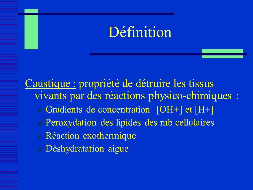 Définition Caustique : propriété de détruire les tissus vivants par des réactions physico-chimiques : Gradients de concentration [OH+] et [H+] Peroxyd