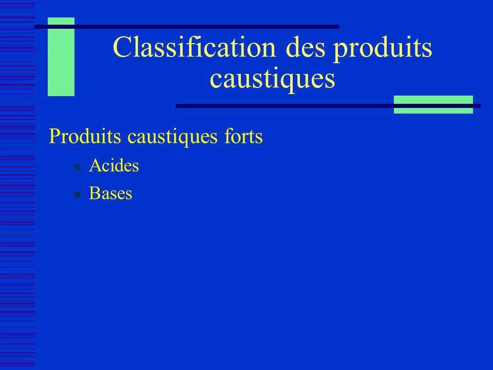 Classification des produits caustiques Produits caustiques forts Acides Bases