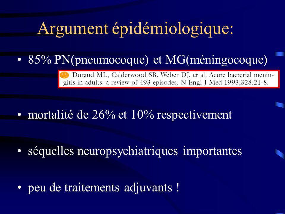 Argument « pédiatrique »: Utilisation dexamethasone avant/pdt antibiothérapie Bénéfice sur les séquelles neurologiques –SURDITE +++ Haemophilius influenzae b Tendance favorable pour le pneumocoque…