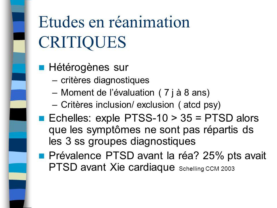 Etudes en réanimation CRITIQUES Hétérogènes sur –critères diagnostiques –Moment de lévaluation ( 7 j à 8 ans) –Critères inclusion/ exclusion ( atcd ps