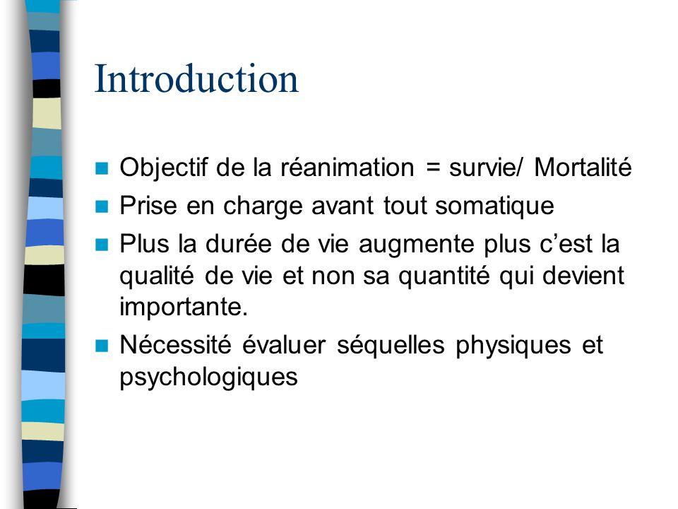 Introduction Objectif de la réanimation = survie/ Mortalité Prise en charge avant tout somatique Plus la durée de vie augmente plus cest la qualité de