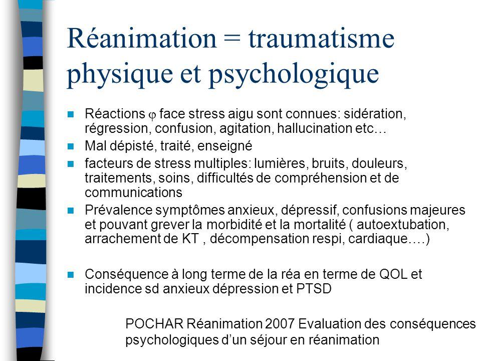 Réanimation = traumatisme physique et psychologique Réactions face stress aigu sont connues: sidération, régression, confusion, agitation, hallucinati