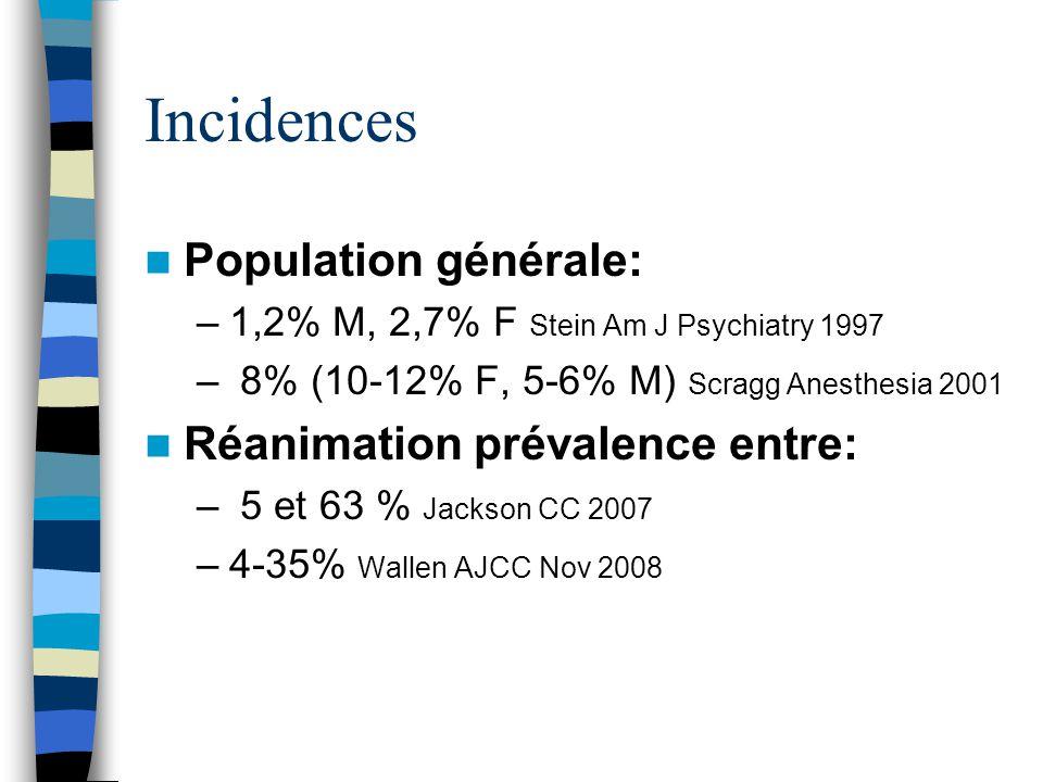Incidences Population générale: –1,2% M, 2,7% F Stein Am J Psychiatry 1997 – 8% (10-12% F, 5-6% M) Scragg Anesthesia 2001 Réanimation prévalence entre