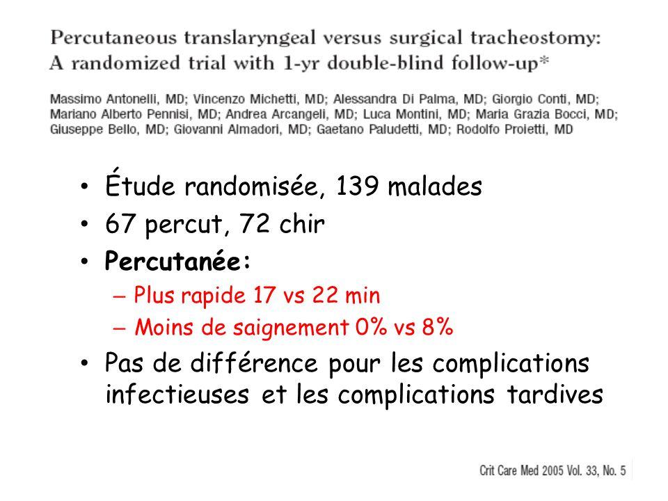 Étude randomisée, 139 malades 67 percut, 72 chir Percutanée: – Plus rapide 17 vs 22 min – Moins de saignement 0% vs 8% Pas de différence pour les comp