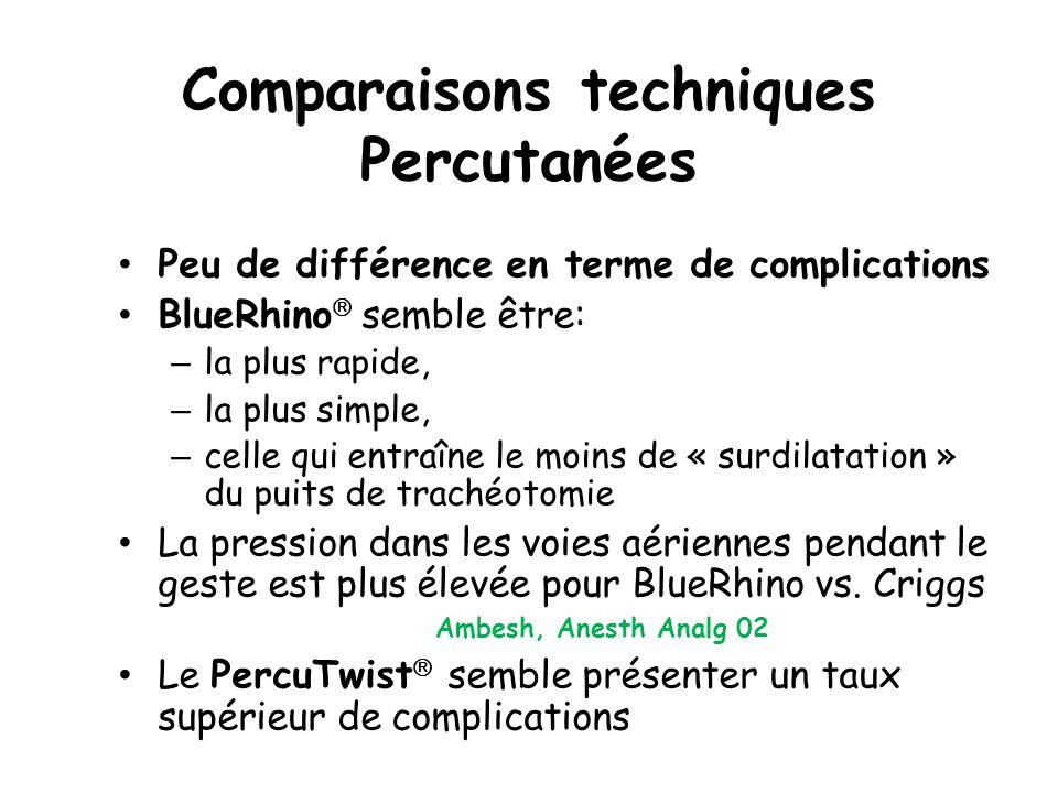Comparaisons techniques Percutanées Peu de différence en terme de complications BlueRhino semble être: – la plus rapide, – la plus simple, – celle qui