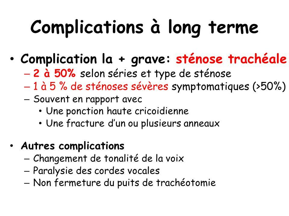 Complications à long terme Complication la + grave: sténose trachéale – 2 à 50% selon séries et type de sténose – 1 à 5 % de sténoses sévères symptoma