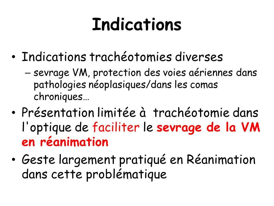 Indications Indications trachéotomies diverses – sevrage VM, protection des voies aériennes dans pathologies néoplasiques/dans les comas chroniques… P