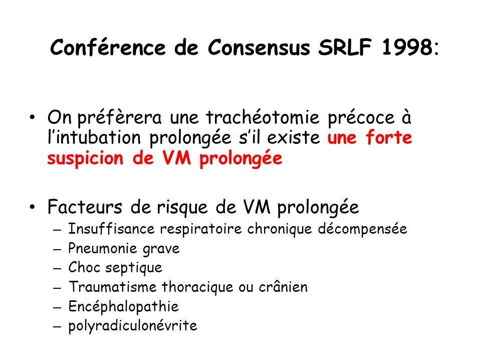 Conférence de Consensus SRLF 1998 : On préfèrera une trachéotomie précoce à lintubation prolongée sil existe une forte suspicion de VM prolongée Facte