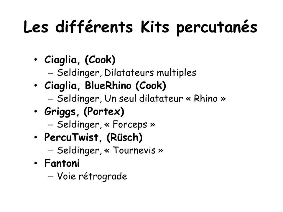 Les différents Kits percutanés Ciaglia, (Cook) – Seldinger, Dilatateurs multiples Ciaglia, BlueRhino (Cook) – Seldinger, Un seul dilatateur « Rhino »