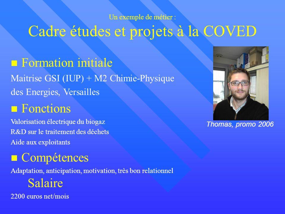 Un exemple de métier : Cadre études et projets à la COVED Formation initiale Maitrise GSI (IUP) + M2 Chimie-Physique des Energies, Versailles Fonction