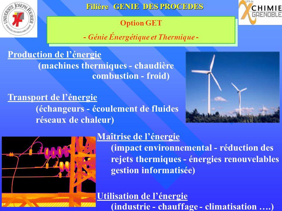 Filière GENIE DES PROCEDES Option GET - Génie Énergétique et Thermique - Option GET - Génie Énergétique et Thermique - Production de lénergie (machine