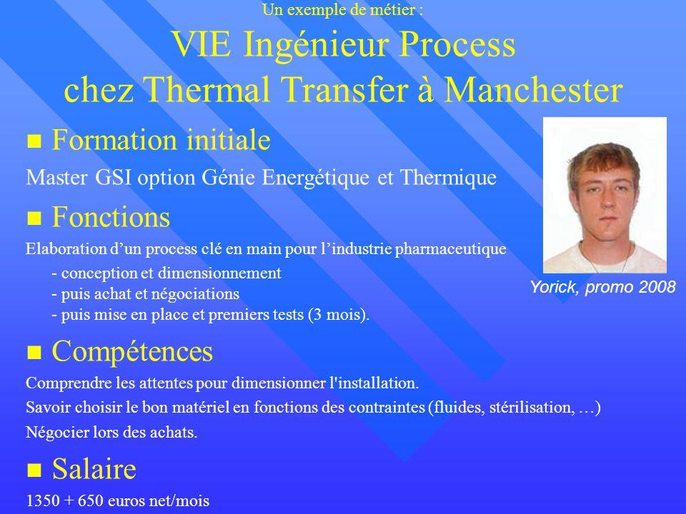 Un exemple de métier : VIE Ingénieur Process chez Thermal Transfer à Manchester Formation initiale Master GSI option Génie Energétique et Thermique Fo