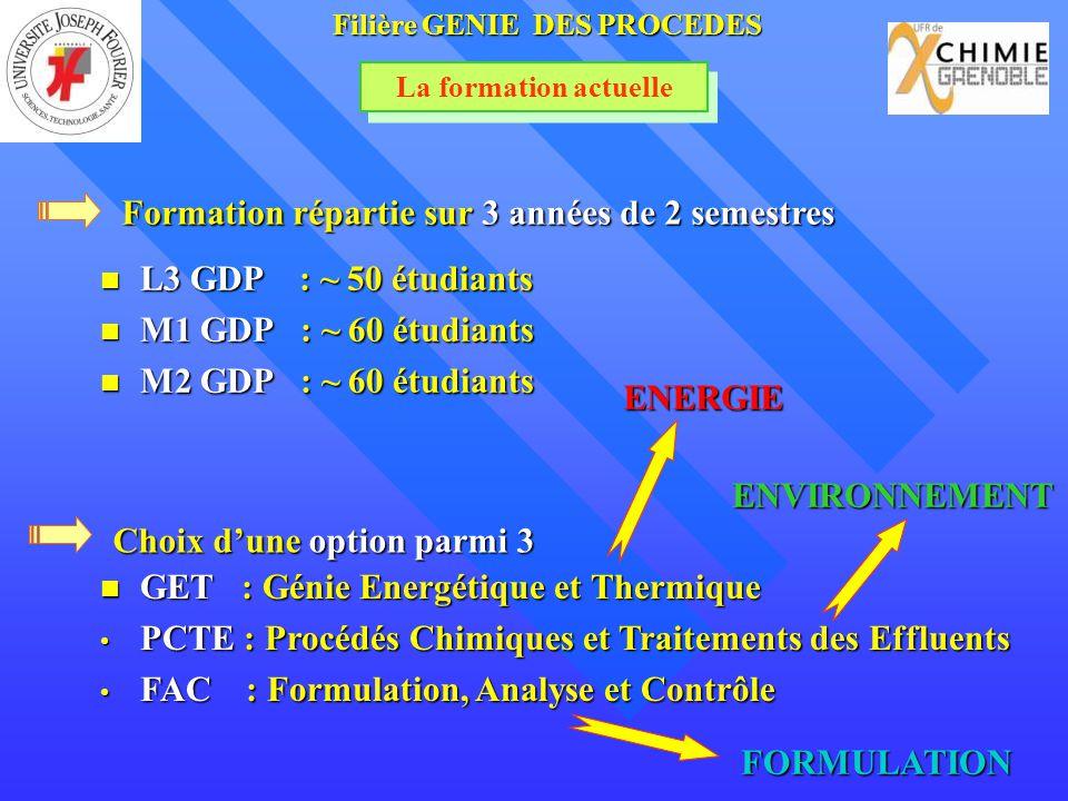 La formation actuelle Formation répartie sur 3 années de 2 semestres Filière GENIE DES PROCEDES Choix dune option parmi 3 L3 GDP : ~ 50 étudiants L3 G