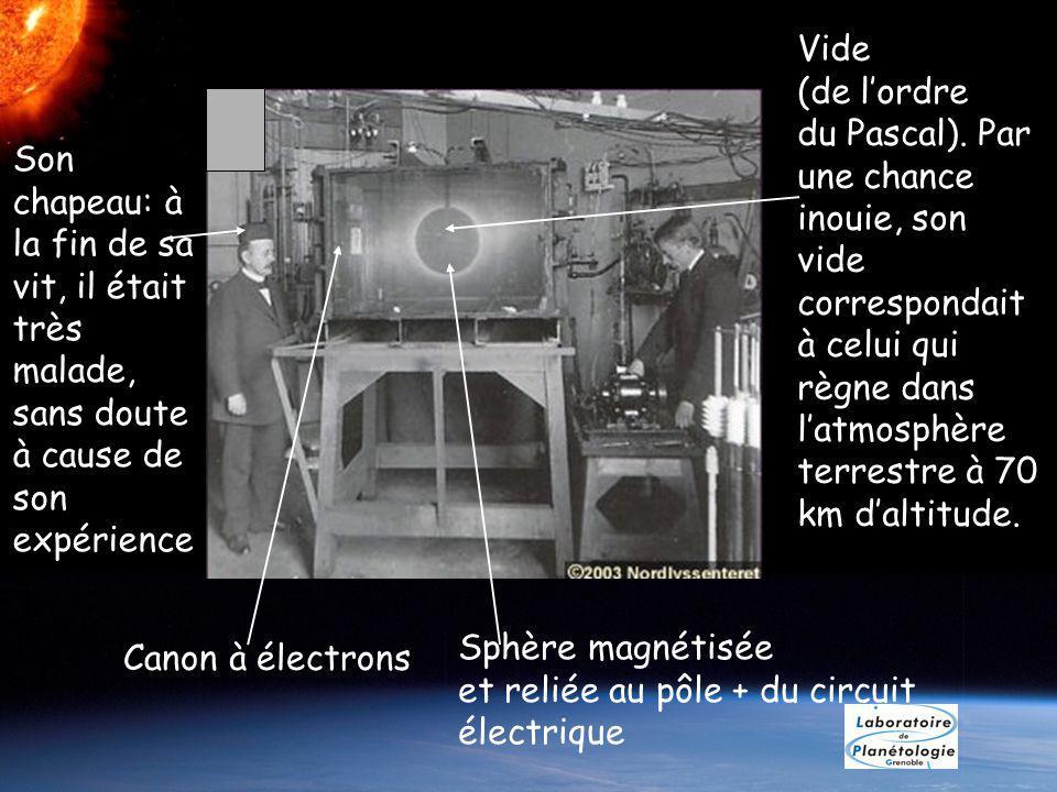 Canon à électrons Sphère magnétisée et reliée au pôle + du circuit électrique Vide (de lordre du Pascal).