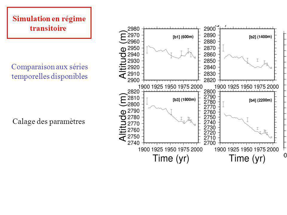 Comparaison aux séries temporelles disponibles Calage des paramètres Simulation en régime transitoire