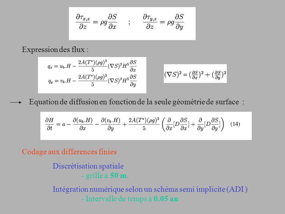 Expression des flux : Equation de diffusion en fonction de la seule géométrie de surface : Discrétisation spatiale - grille à 50 m. Intégration numéri