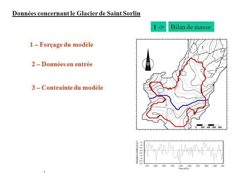 1 – Forçage du modèle Données concernant le Glacier de Saint Sorlin 2 – Données en entrée 3 – Contrainte du modèle Bilan de masse1 ->