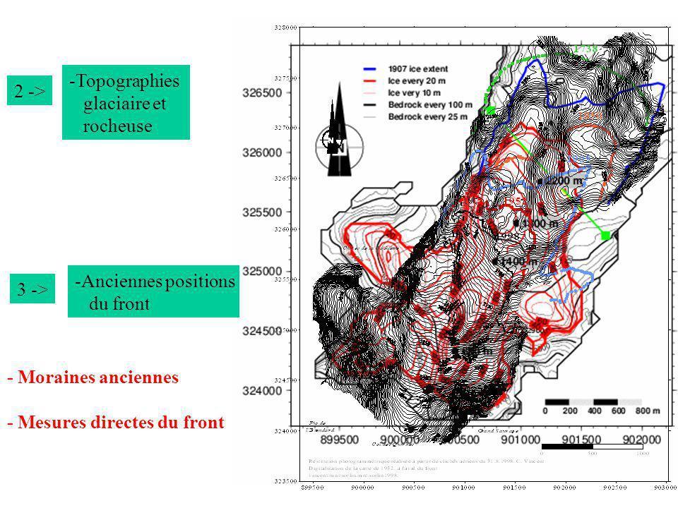 -Topographies glaciaire et rocheuse 2 -> -Anciennes positions du front 3 -> - Moraines anciennes - Mesures directes du front