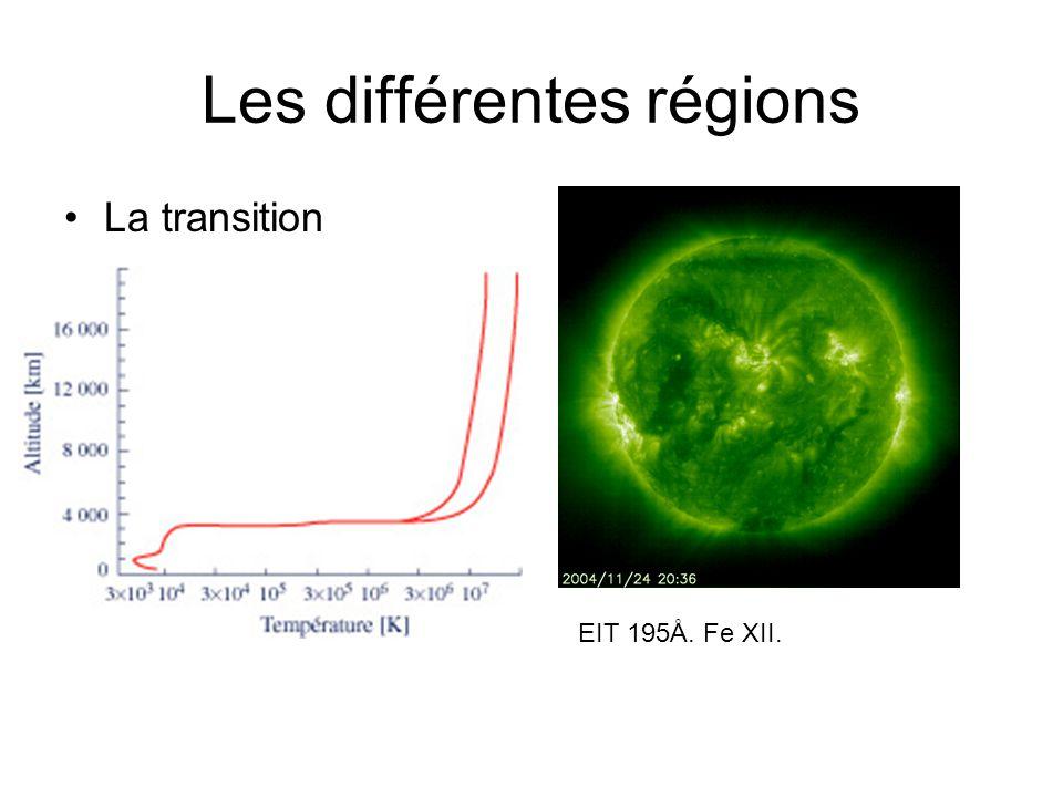 Les différentes régions La transition EIT 195Å. Fe XII.