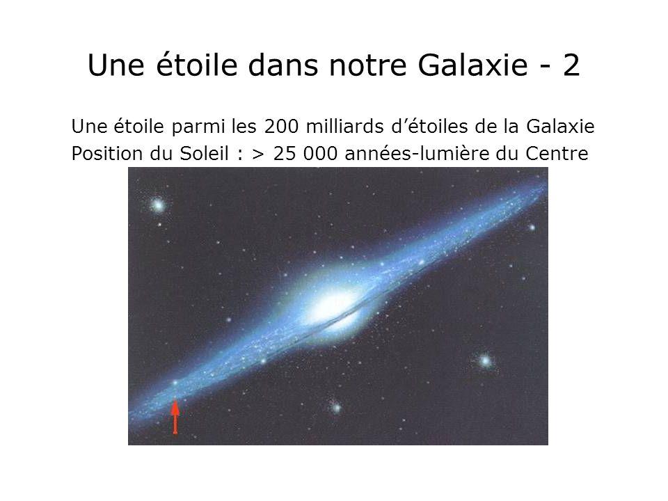 Une étoile dans notre Galaxie - 2 Une étoile parmi les 200 milliards détoiles de la Galaxie Position du Soleil : > 25 000 années-lumière du Centre