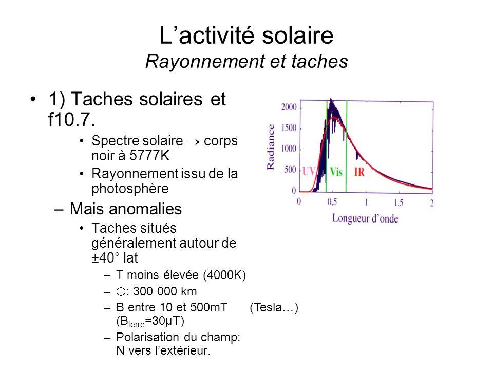 Lactivité solaire Rayonnement et taches 1) Taches solaires et f10.7. Spectre solaire corps noir à 5777K Rayonnement issu de la photosphère –Mais anoma