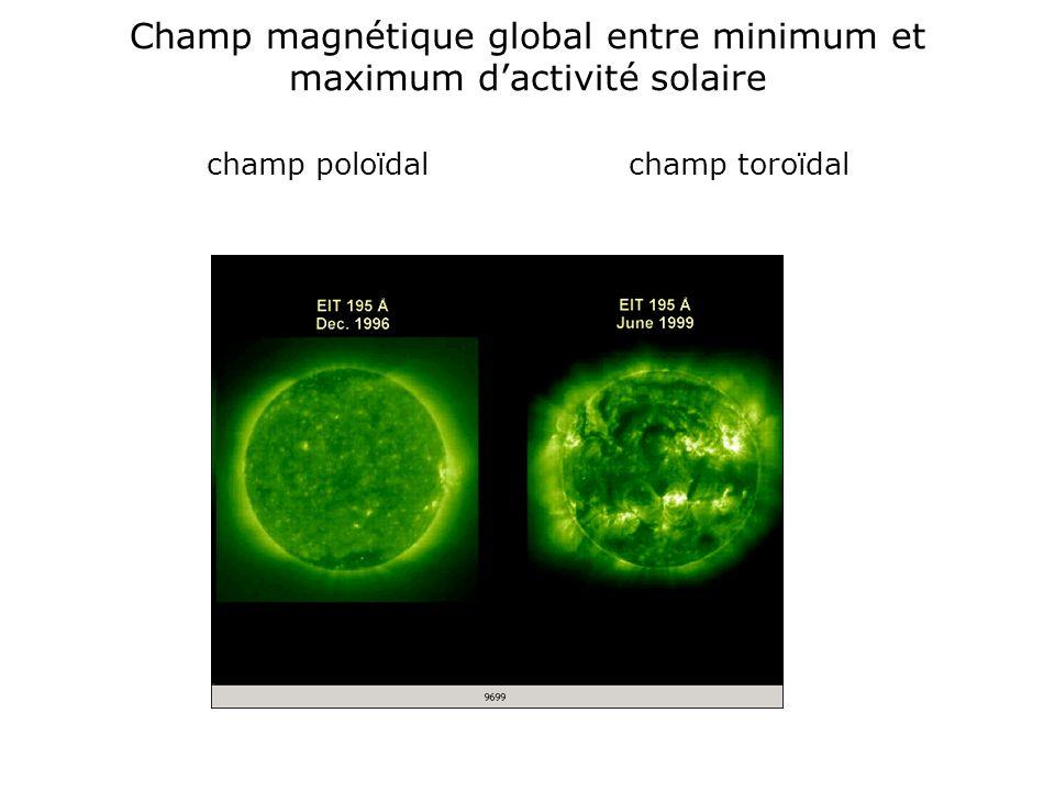 Champ magnétique global entre minimum et maximum dactivité solaire champ poloïdal champ toroïdal