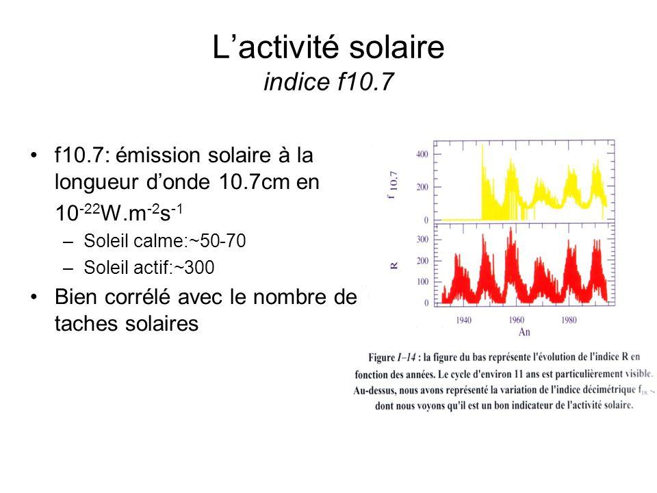 Lactivité solaire indice f10.7 f10.7: émission solaire à la longueur donde 10.7cm en 10 -22 W.m -2 s -1 –Soleil calme:~50-70 –Soleil actif:~300 Bien corrélé avec le nombre de taches solaires
