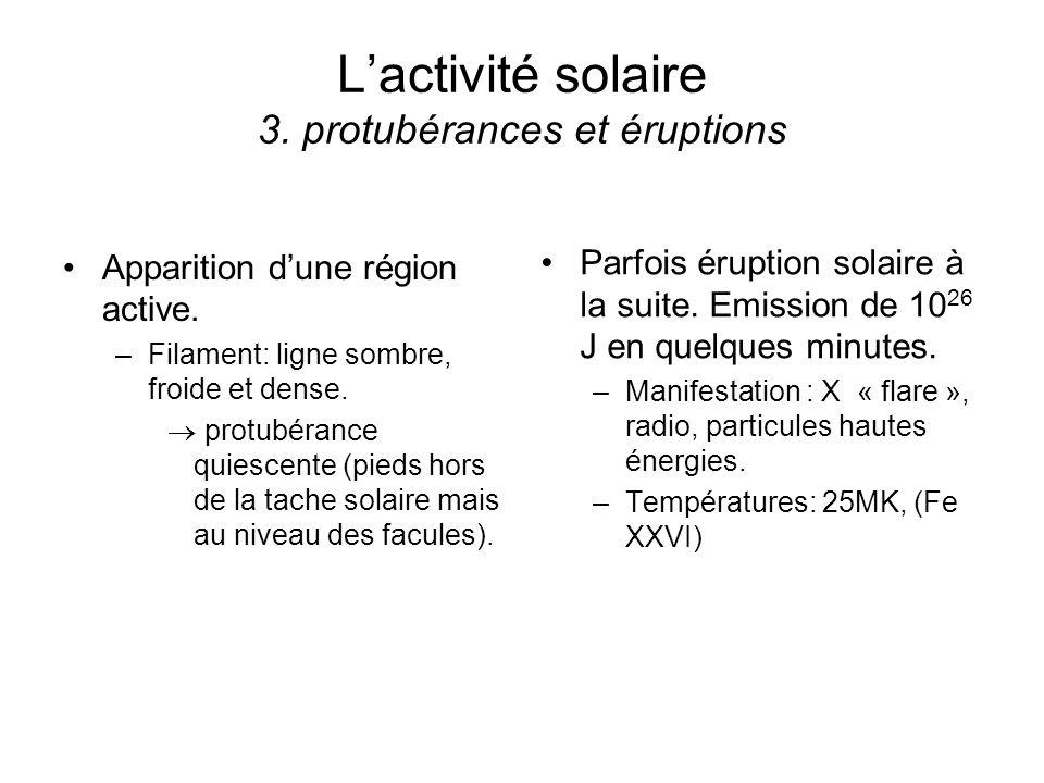 Lactivité solaire 3. protubérances et éruptions Apparition dune région active. –Filament: ligne sombre, froide et dense. protubérance quiescente (pied