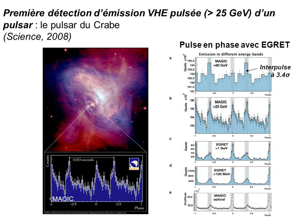 Première détection démission VHE pulsée (> 25 GeV) dun pulsar : le pulsar du Crabe (Science, 2008) MAGIC Interpulse à 3.4σ Pulse en phase avec EGRET