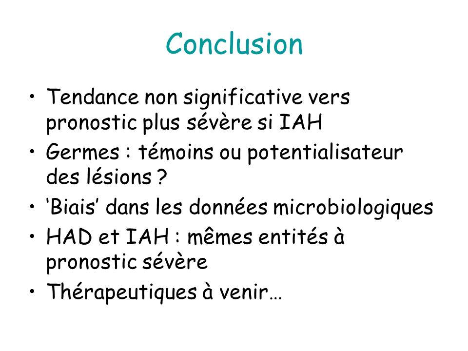 Conclusion Tendance non significative vers pronostic plus sévère si IAH Germes : témoins ou potentialisateur des lésions .