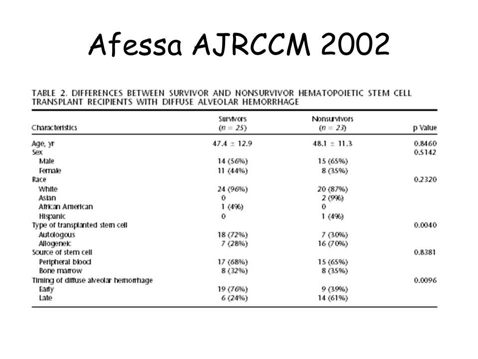 Afessa AJRCCM 2002