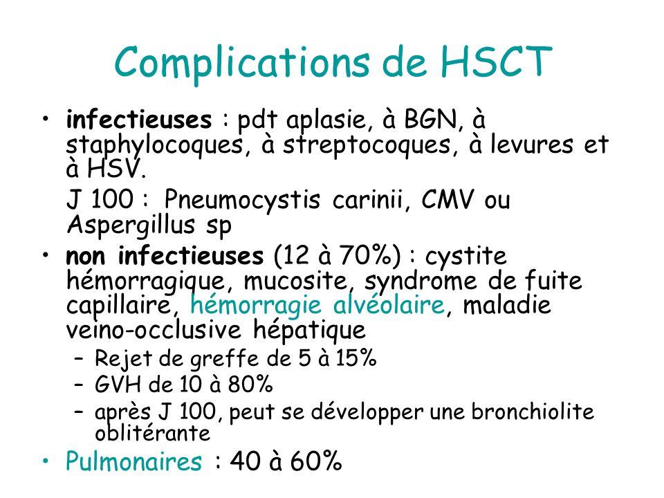Complications de HSCT infectieuses : pdt aplasie, à BGN, à staphylocoques, à streptocoques, à levures et à HSV.