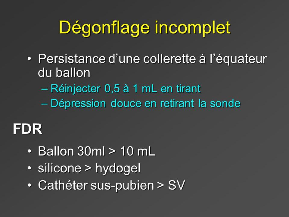 Dégonflage incomplet Persistance dune collerette à léquateur du ballonPersistance dune collerette à léquateur du ballon –Réinjecter 0,5 à 1 mL en tirant –Dépression douce en retirant la sonde Ballon 30ml > 10 mLBallon 30ml > 10 mL silicone > hydogelsilicone > hydogel Cathéter sus-pubien > SVCathéter sus-pubien > SV FDR