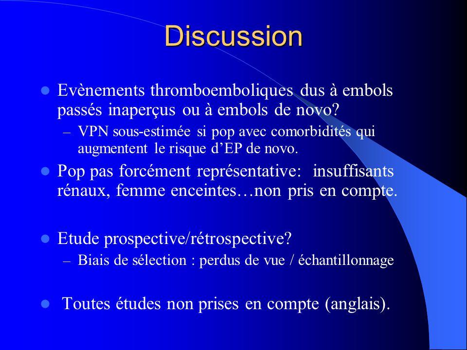 Discussion Evènements thromboemboliques dus à embols passés inaperçus ou à embols de novo.
