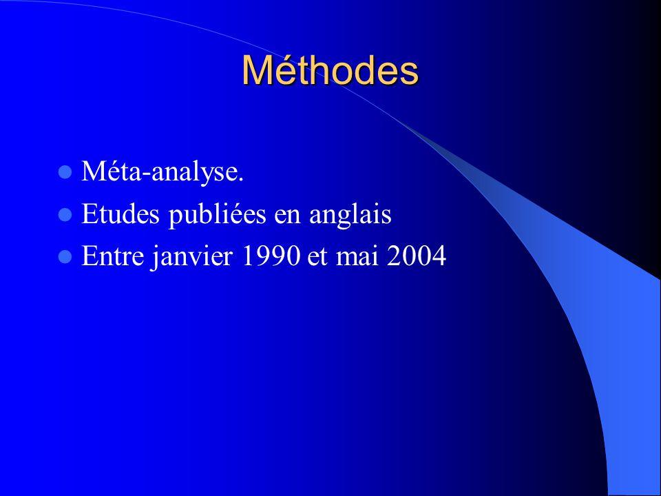 Méthodes Méta-analyse. Etudes publiées en anglais Entre janvier 1990 et mai 2004