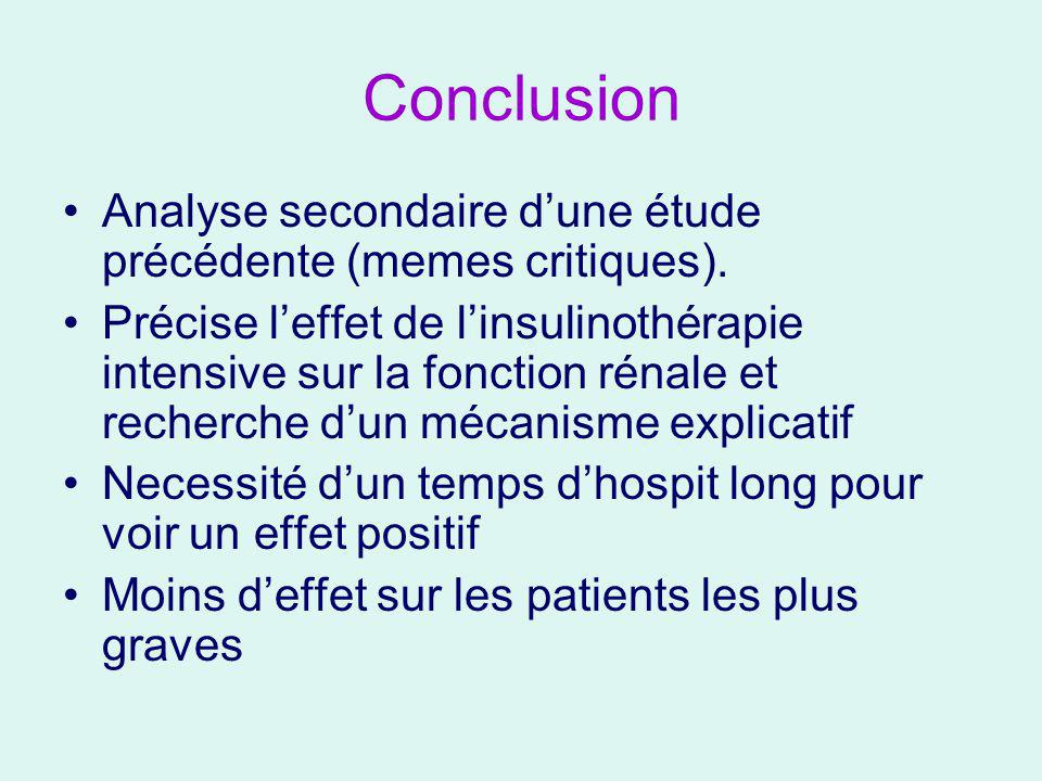 Conclusion Analyse secondaire dune étude précédente (memes critiques).