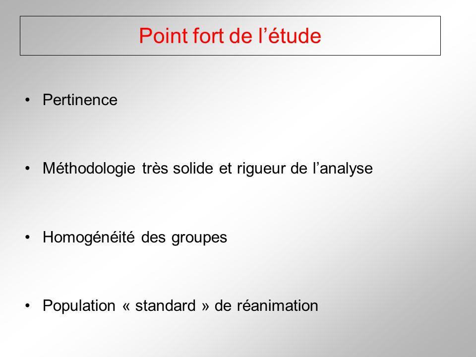 Point fort de létude Pertinence Méthodologie très solide et rigueur de lanalyse Homogénéité des groupes Population « standard » de réanimation