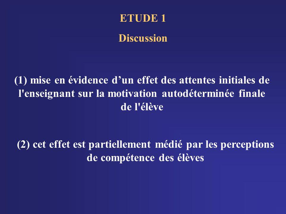 Discussion (1) mise en évidence dun effet des attentes initiales de l'enseignant sur la motivation autodéterminée finale de l'élève (2) cet effet est