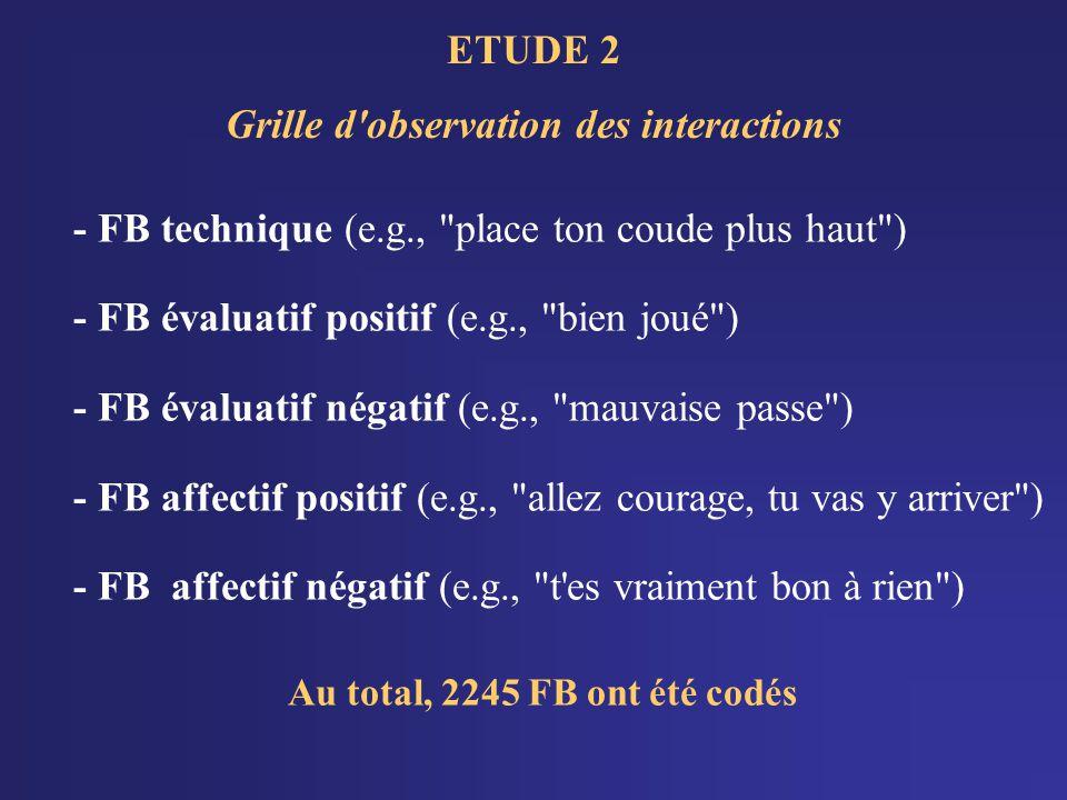ETUDE 2 Grille d'observation des interactions - FB technique (e.g.,