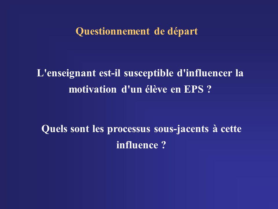 Questionnement de départ L enseignant est-il susceptible d influencer la motivation d un élève en EPS .