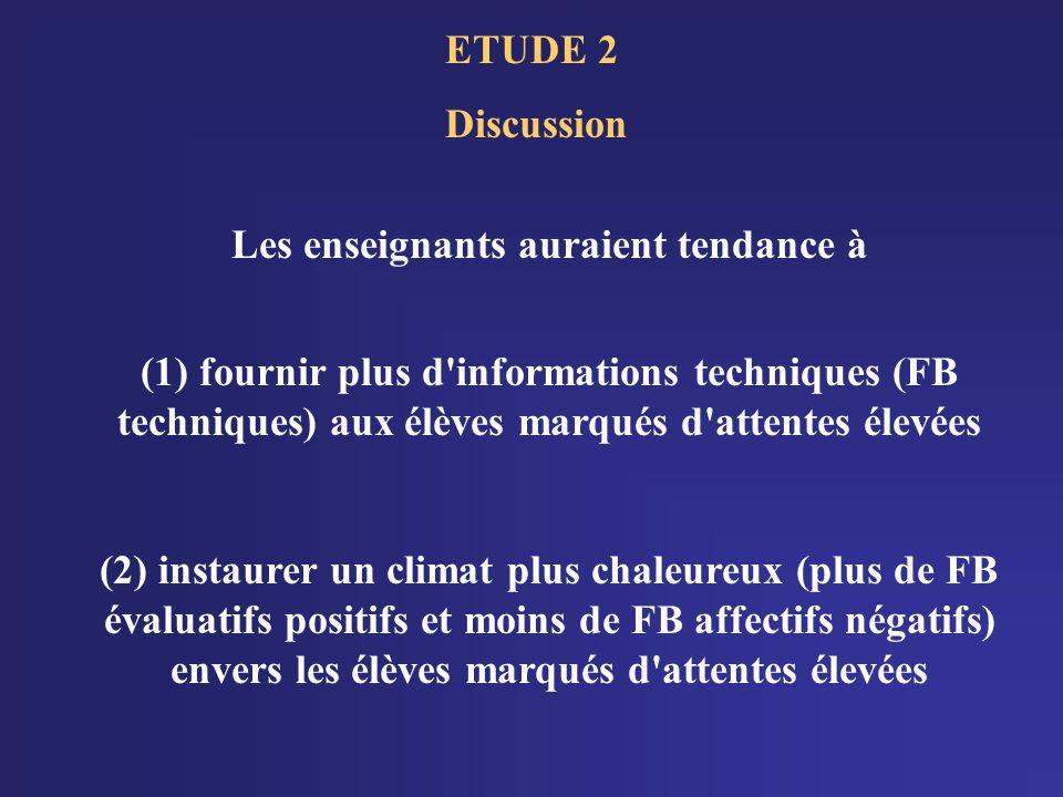 ETUDE 2 Discussion Les enseignants auraient tendance à (1) fournir plus d'informations techniques (FB techniques) aux élèves marqués d'attentes élevée