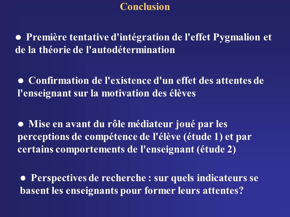 Conclusion Première tentative d'intégration de l'effet Pygmalion et de la théorie de l'autodétermination Confirmation de l'existence d'un effet des at