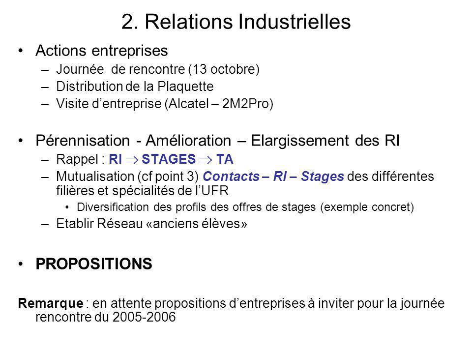 2. Relations Industrielles Actions entreprises –Journée de rencontre (13 octobre) –Distribution de la Plaquette –Visite dentreprise (Alcatel – 2M2Pro)